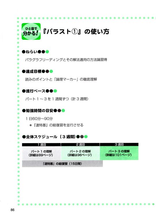 伸びる!英語の勉強法