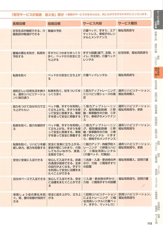ケアプラン文例集②